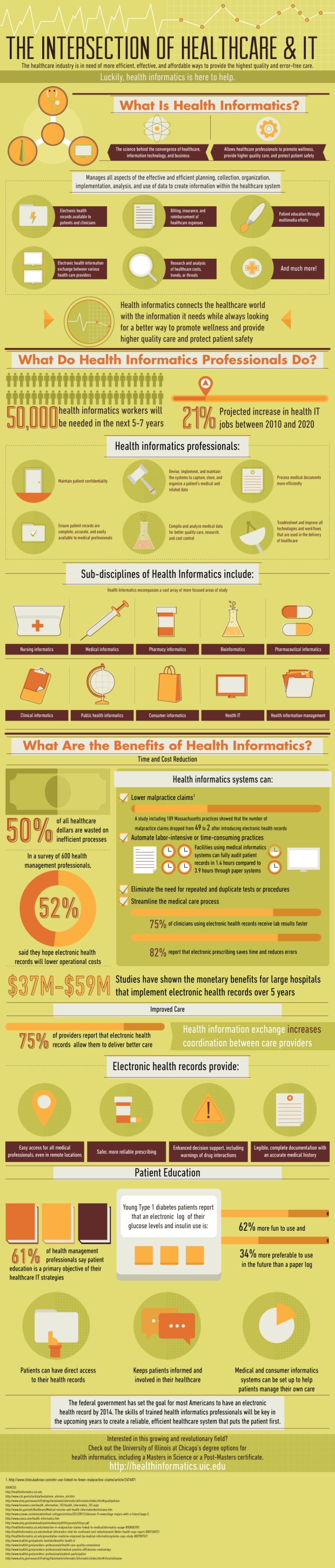 HealthInformatics