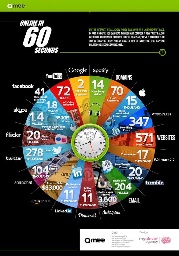 -60-seconds-online-1jpg