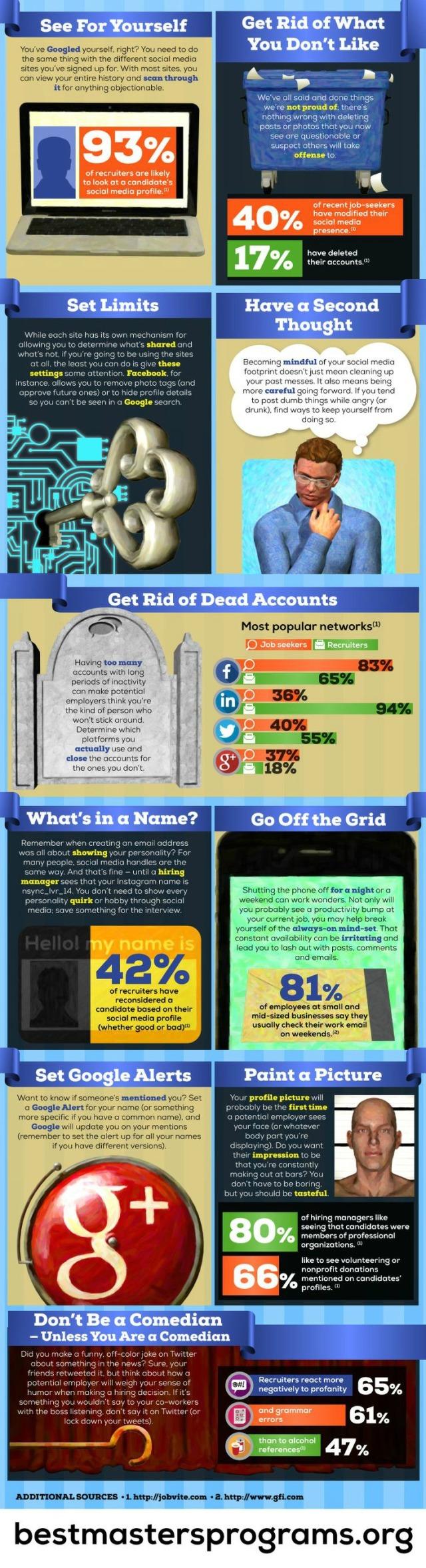 hcsm infographic2