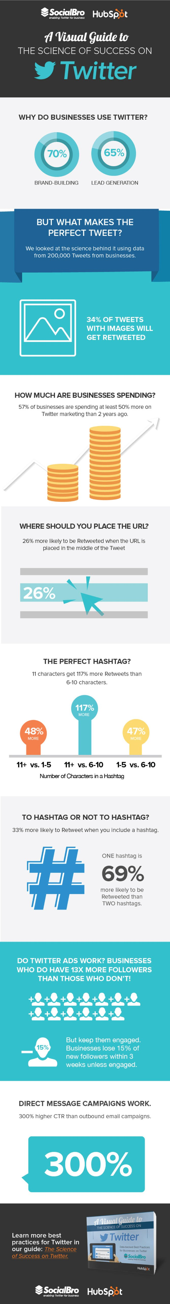 Twitter_Success_Infographic