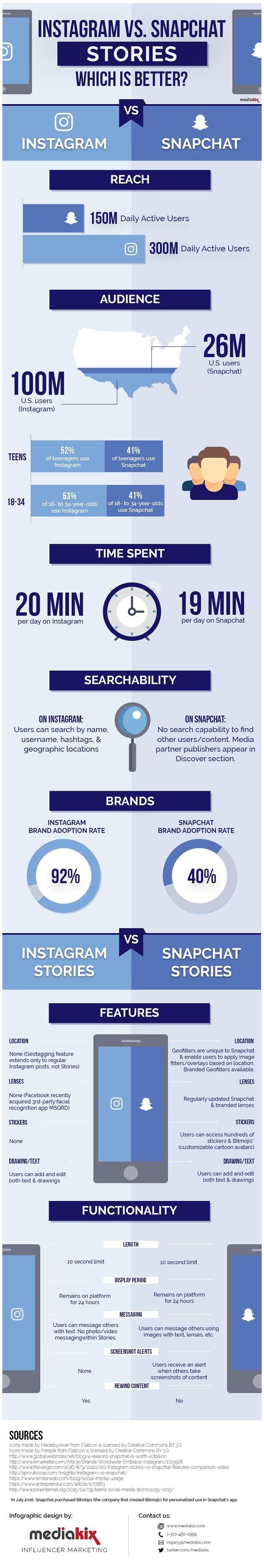 instagram-stories-vs-snapchat-infographic.jpg
