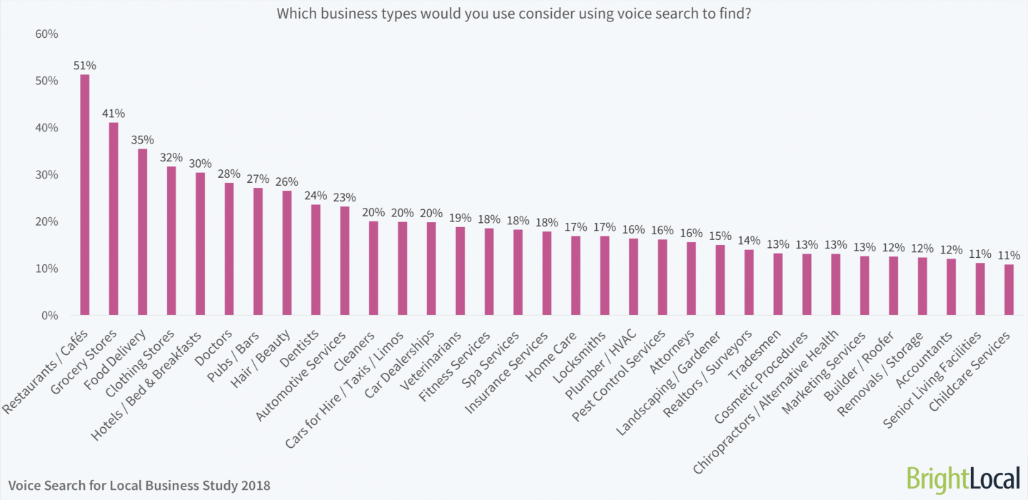 what-consumers-want-voice-search.png