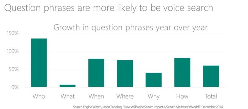 question-phrases-are-more-searched-1024x449 (1).jpg