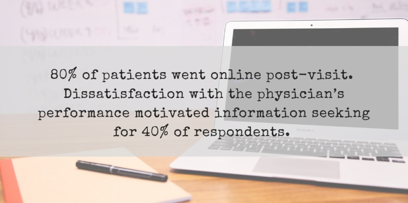 A study published in the Journal of Family Practice reported that eighty percent of patients went online post-visit. Dissatisfaction with the physician's performance motivated information seeking for 40% .jpg