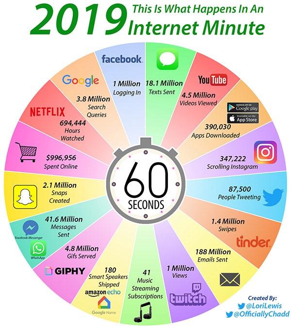 60 Seconds Online